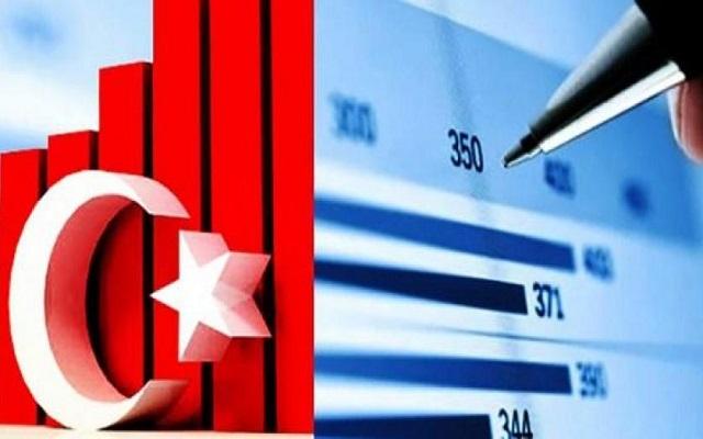 الاقتصاد التركي يسير نحو المجهول