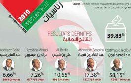 الإنتخابات الرئاسية 12 ديسمبر في أرقام